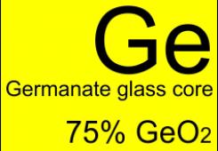 Germanate glass core fiber GDF-SM-2.2/125-75