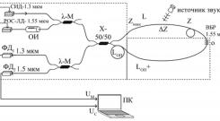 Распределенная волоконно-оптическая система регистрации вибро-акустических сигналов