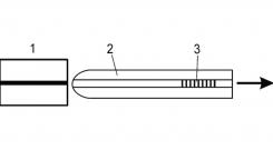 Волоконные брэгговские решетки для стабилизации длины волны полупроводниковых лазеров