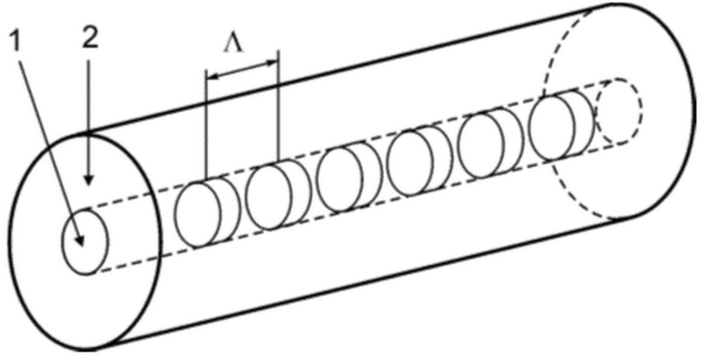 Оптика волоконная фото