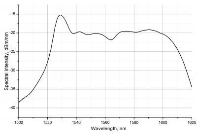 Выходной спектр BBLS-42-5-1563 при разрешении 2нм.